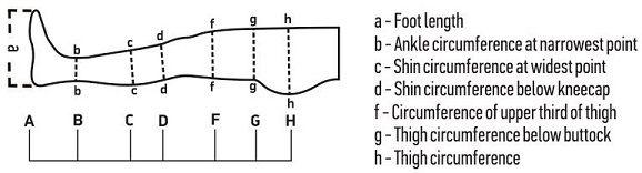Kojinės dydžių schema